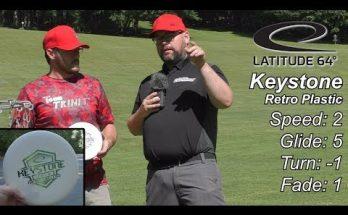 Latitude 64 Keystone Retro Plastic