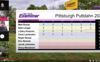 Pittsburgh Puttdahn Elite 8 - Disc Golf Putting Tournament